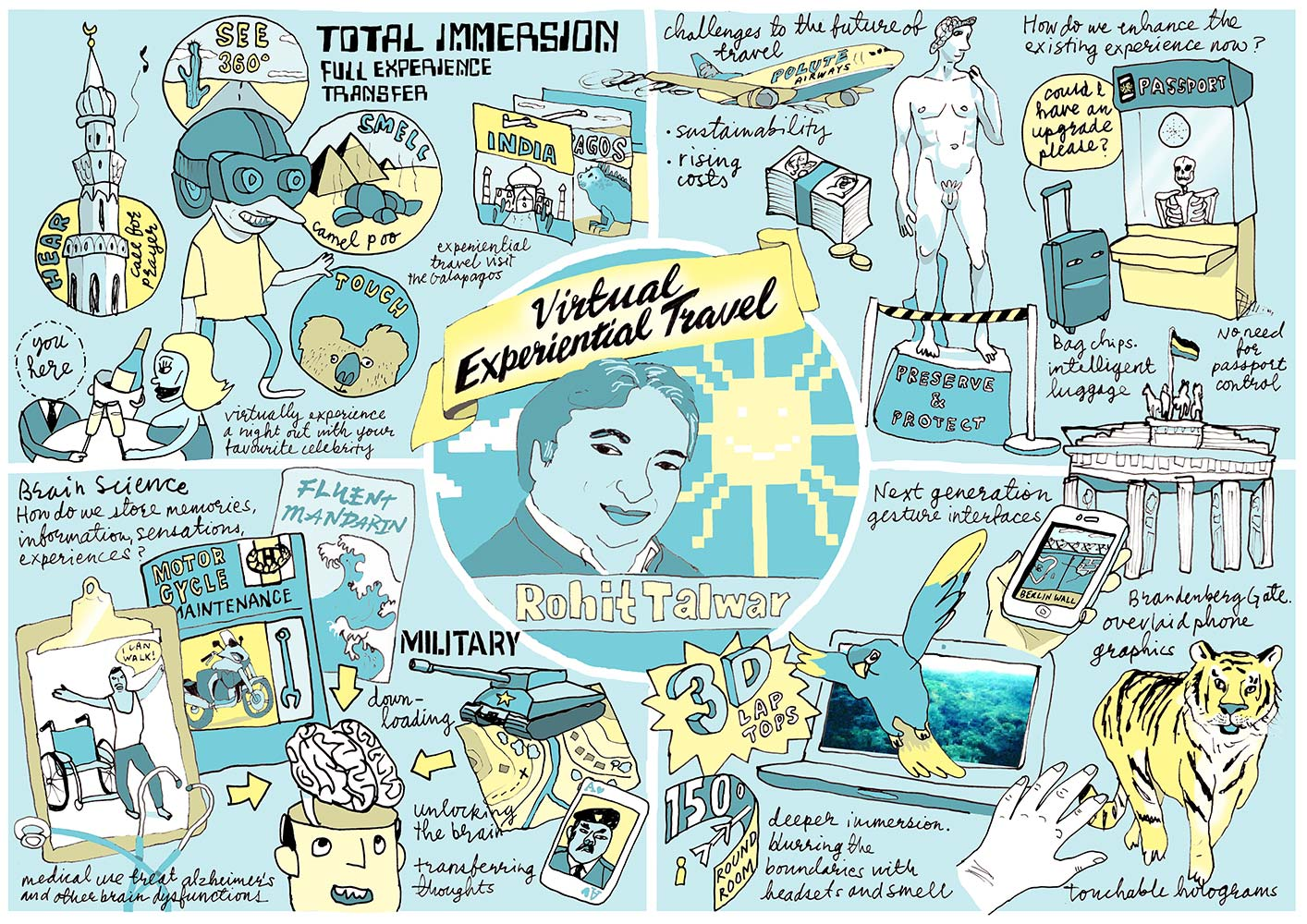Virtual Experiential Travel, Rohit Talwar, Scriberia, IQ² conference, intelligence squared, virtual-travel, holiday, total recall, immersion